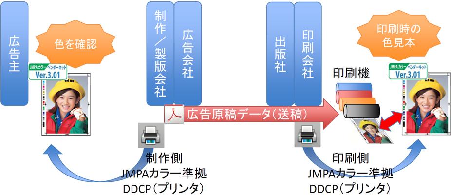 jmpa_color_idx02
